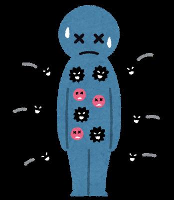 サーズウイルスが体内に侵入する