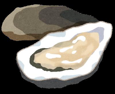 ノロウイルス牡蠣