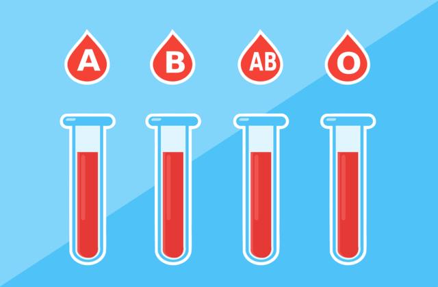 ノロウイルスと血液型